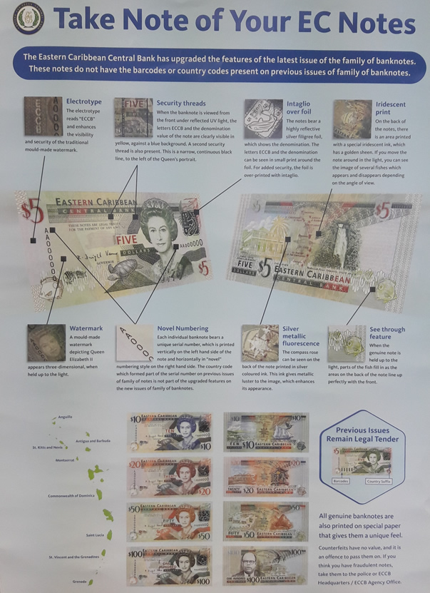 Security Features of Bank Notes | Eastern Caribbean Central Bank